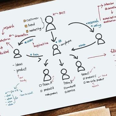 10 Ways to Improve Team Communication image