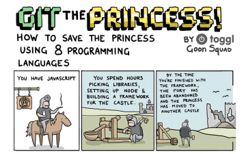 Git The Princess (Infographic)