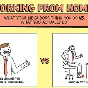Working From Home: What Your Neighbors Think You Do Vs What You Actually Do image