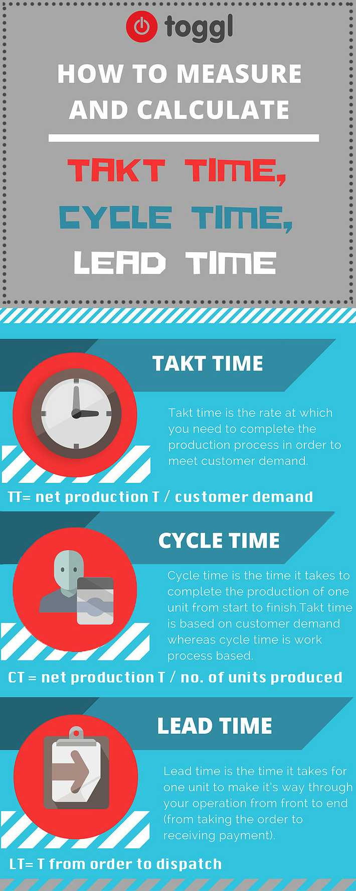 How to calculate Takt Time, Cycle Time and Lead Time infographic